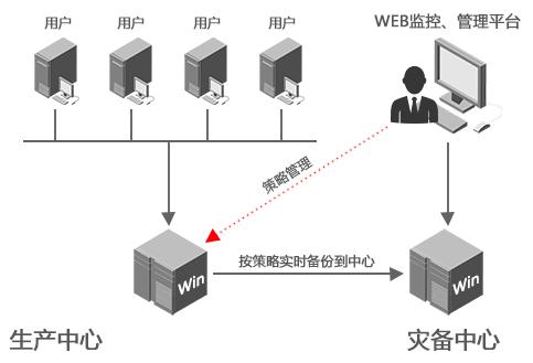 财政局组织结构图